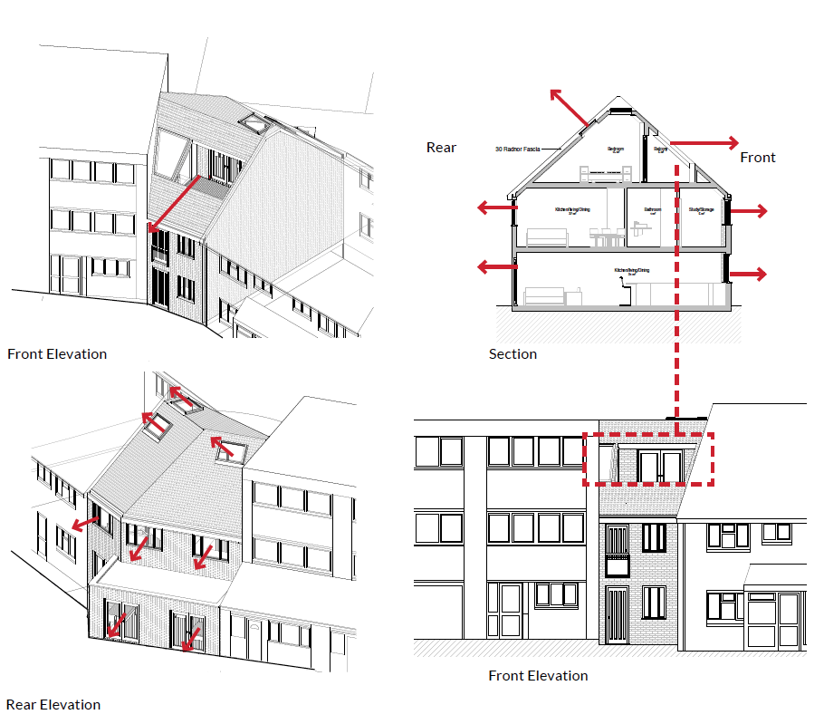 Architect in Southwark