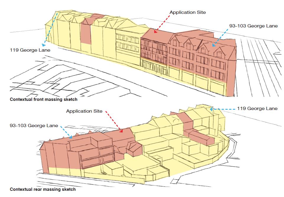 London Architects D4P